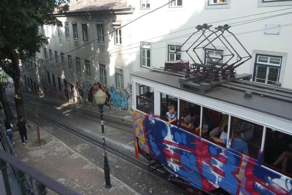 De hotspots van Lissabon